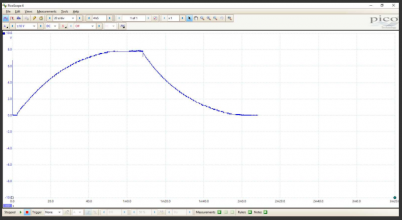 DC Voltage vs. Time curve for RC circuit