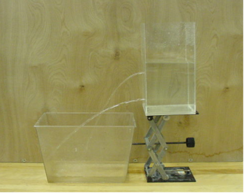 An acrylic box has 2 holes on the side.  Water pours from the holes into another container